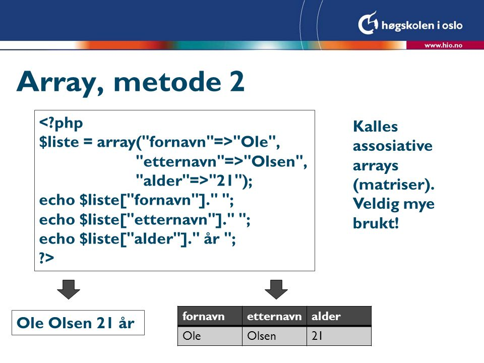 Array, metode 2 < php. $liste = array( fornavn => Ole , etternavn => Olsen , alder => 21 ); echo $liste[ fornavn ]. ;